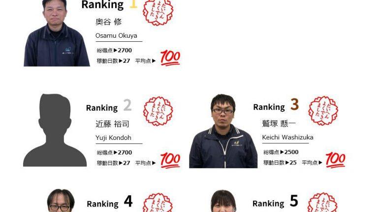 デジタココンテストトライアル 上位ランキング5名発表